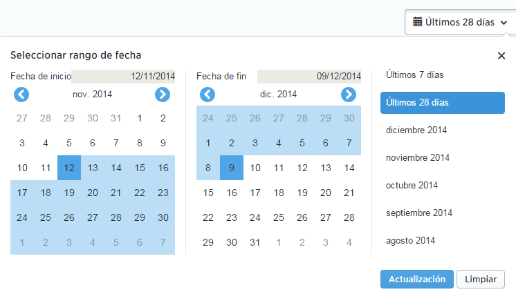 Calendario Twitter Analytics
