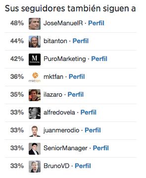 Seguidores Twitter Analytics