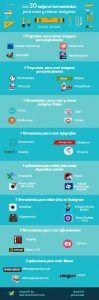 infografia-30-mejores-herrramientas-editar-retocar-fotos