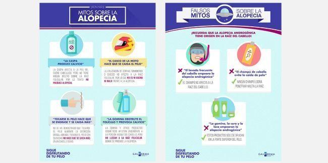Mitos alopecia