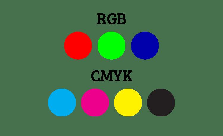 Formatos de color
