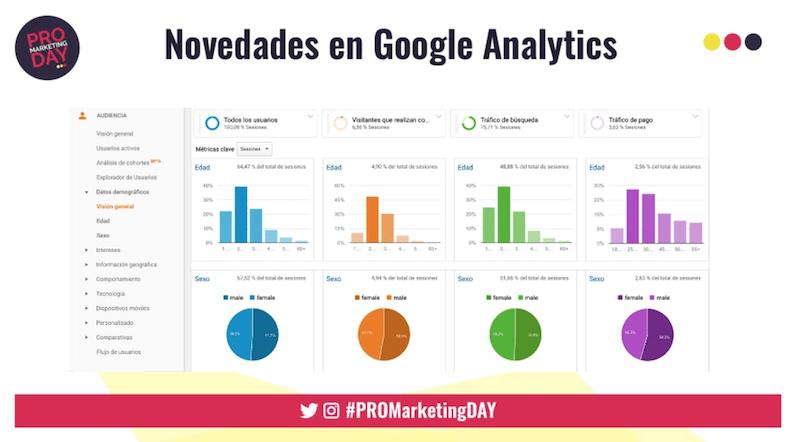 Novedades de Google Analytics