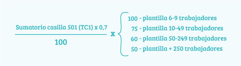 ecuación tripartita-01