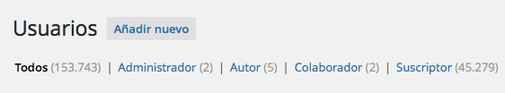 muchos usuarios wordpress