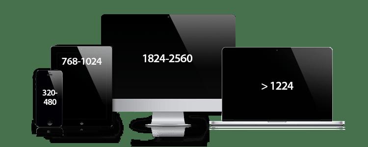 Tamaños pantallas dispositivos