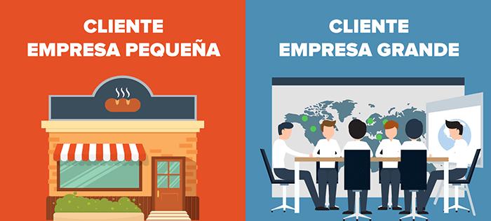 precios-web-empresa-pequena-empresa-grande