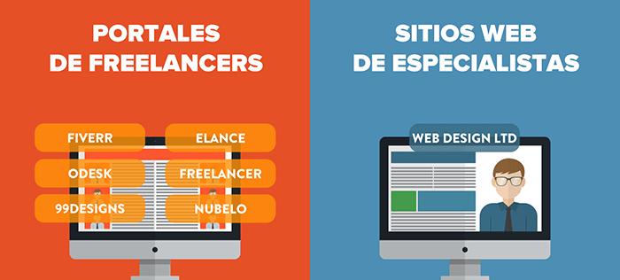 precios-web-portales-freelance-especialistas