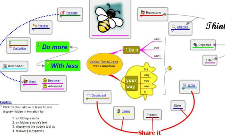 Herramientas para hacer Brainstorming