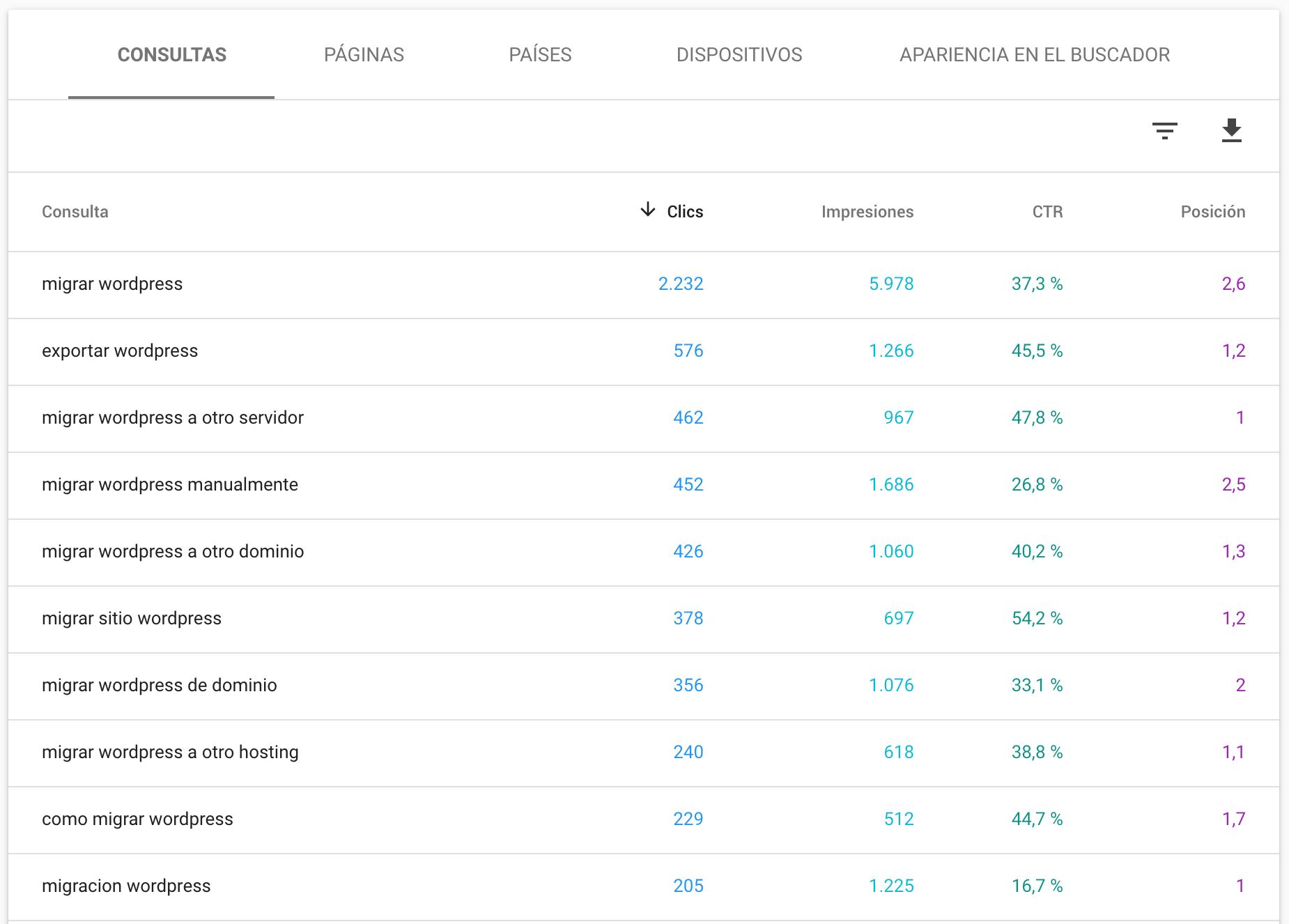 Relatório de desempenho - Novo Google Search Console